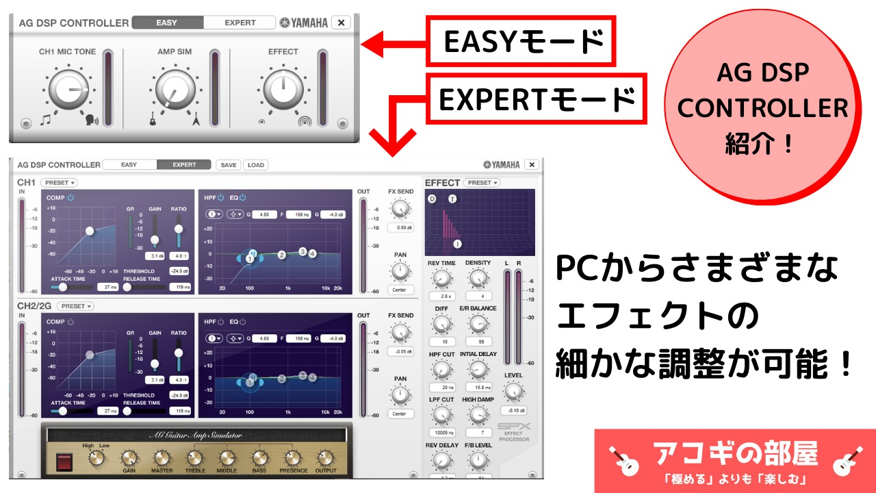 AG DSP CONTROLLERの解説